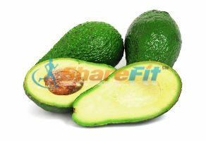 Quick and Healthy Avocado Recipes